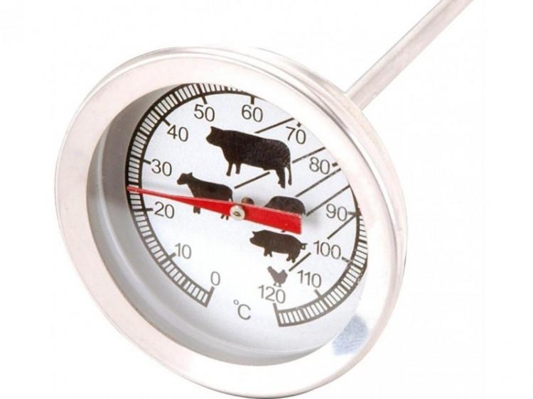 Symbolfoto für Thermometer (Kerntemperatur)